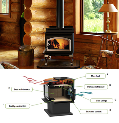 About Freestanding Wood Stoves Visual List Item Image