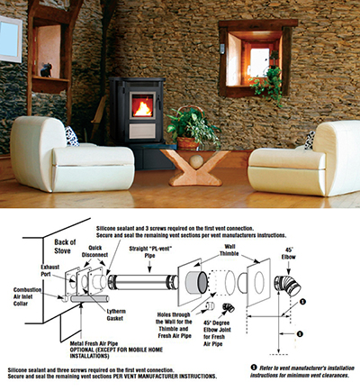 About Freestanding Pellet Stoves Visual List Item Image
